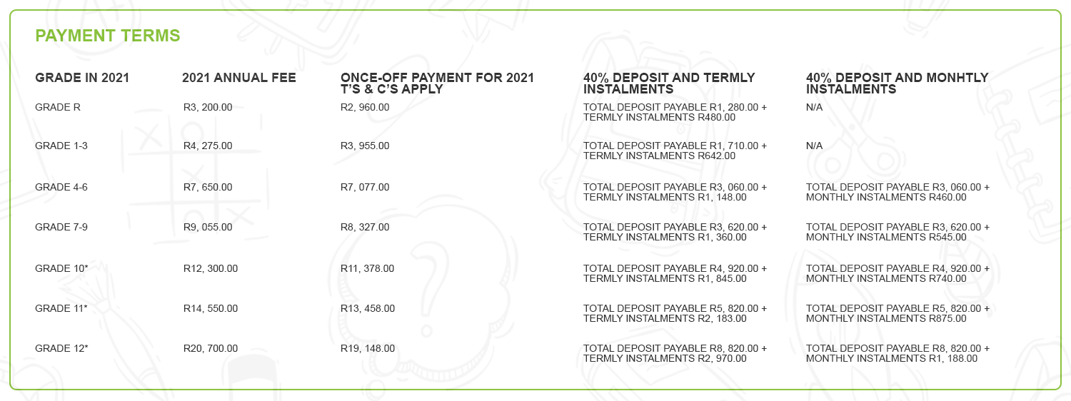 Payment options MSE 2021